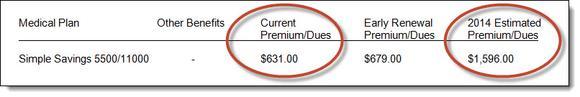 Premium Notice