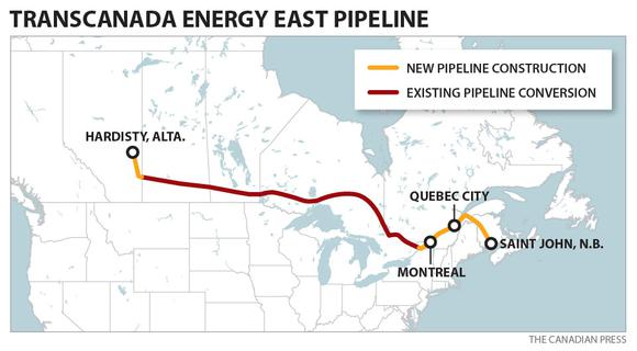 Transcanada East Pipeline