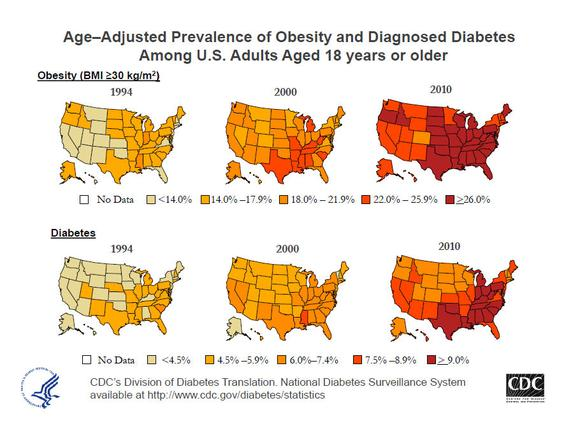 Obesity Diabetes Map