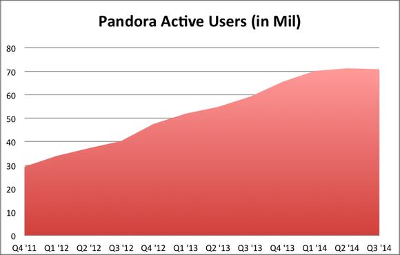 Pandora Maus Q