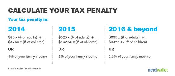 Hea Tax