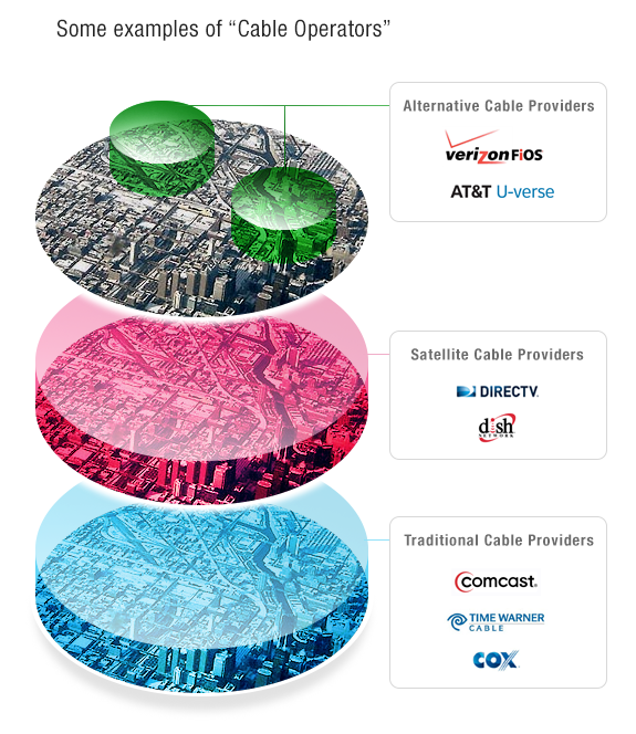Cablemap