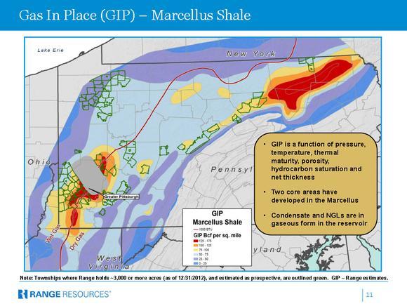 Range Resources Cabot Oil Gas Chesapeake Energy Encana