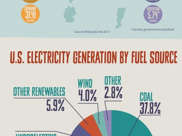 Electricity-infographic-Full-620x4247