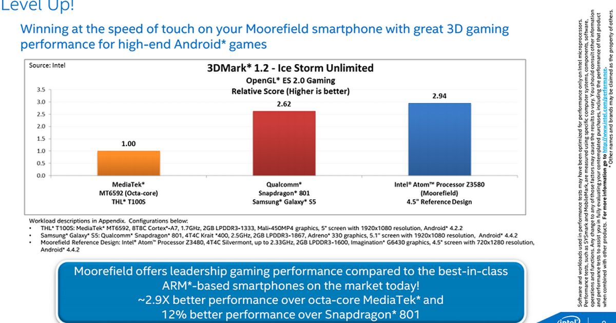 Intel Corporation's Atom Z3580 Is Another Big Step Forward -- The