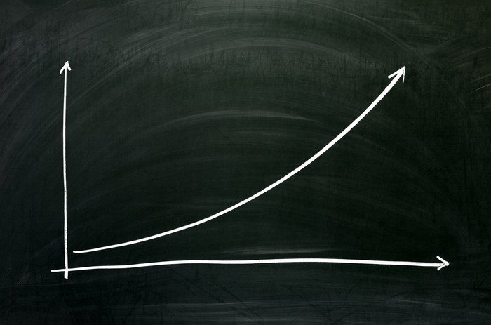 Chalkboard drawing of a chart showing exponential growth