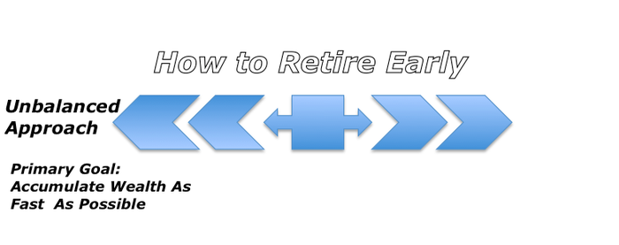 How to Retire Early: The Simple Yet Rarely Taken Route | The