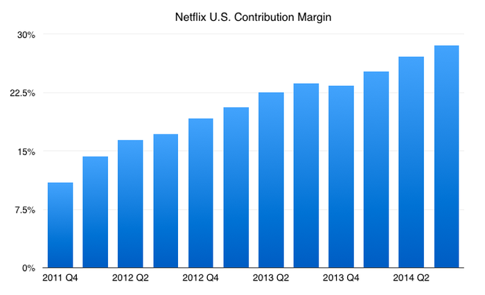 95152c519e2691 Is it Time to Buy the Dip in Netflix Stock  -- The Motley Fool