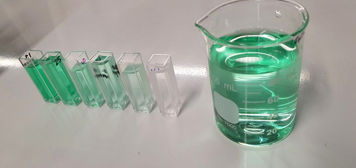 A row of test tubes containing increasingly diluted green liquid.