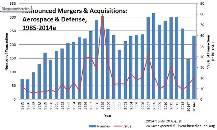 the biggest mergers and acquisitions in industrials the motley fool