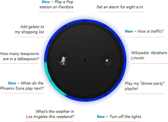 Is Amazon's Echo On Its Way to Taking Over Your Home?