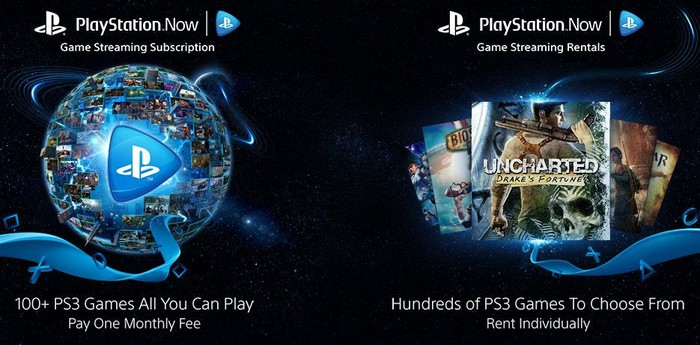 Will Sony Corporation Cloud-Based PS Now Games Succeed? -- The