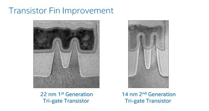 here s how samsung s 14 nanometer transistors compare to intel corp