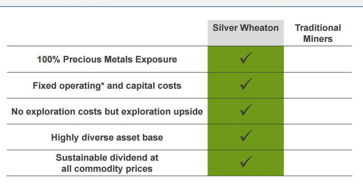 The Best Stock To Invest In Silver The Motley Fool