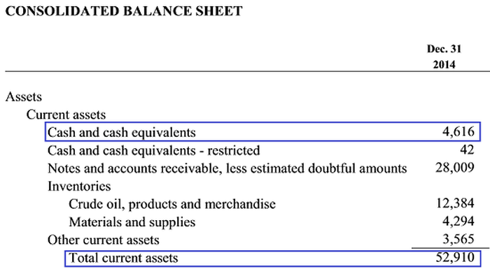 How to Calculate Stockholders' Equity for a Balance Sheet -- The