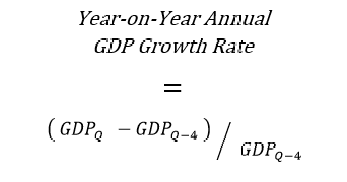 How to Calculate the Annual Growth Rate for Real GDP | The
