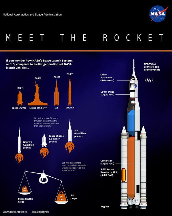 Who's Who in NASA's Megabillion Dollar Race to Mars? -- The Motley