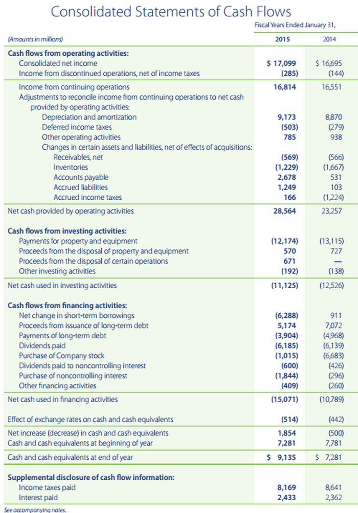 how to calculate net change in cash from a cash flow statement