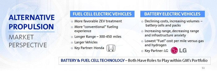 Hydrogen Fuel Cells: The Next Big Thing or Technological Fad