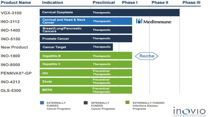 3 Biotech Stocks With Jaw-Dropping Growth Potential in 2016