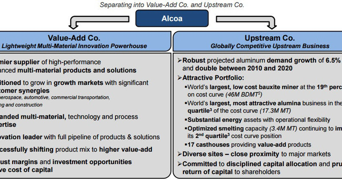 What Does Alcoas 15 Billion Deal With General Electric Mean For