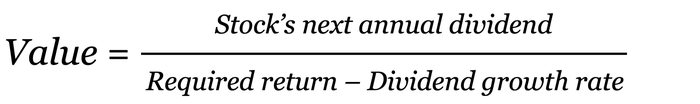 A simplified Gordon Growth model formula, where value equals a stock's next annual dividend divided by the difference between the stock's required return and its dividend growth rate.
