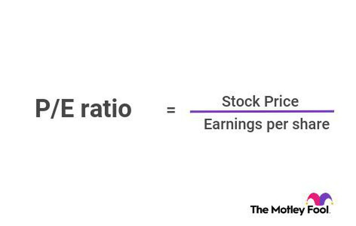 A graphic showing the definition of the P/E Ratio