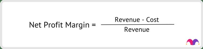 Graphic of Net Profit Margin Formula