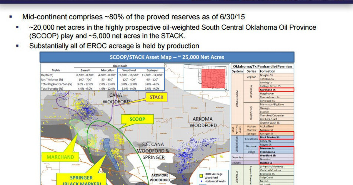 Vanguard Natural Resources, LLC, Cashes in on the STACK