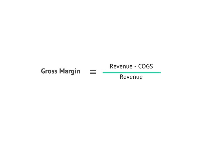 The formula for calculating gross margin