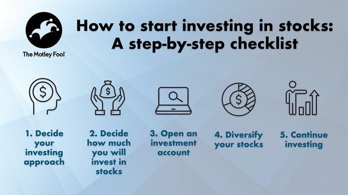 how to invest in stocks checklist