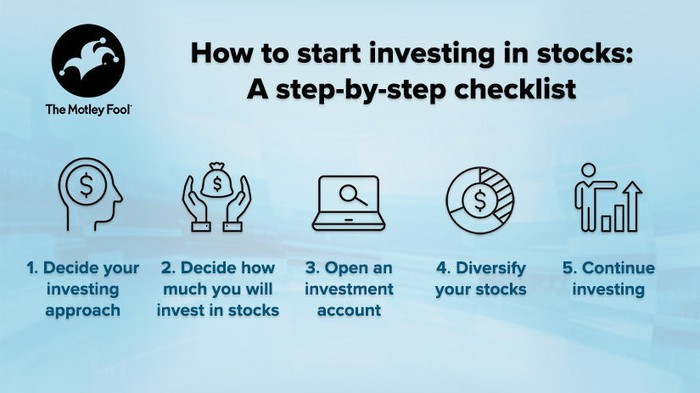 Steps to get you started investing in stocks