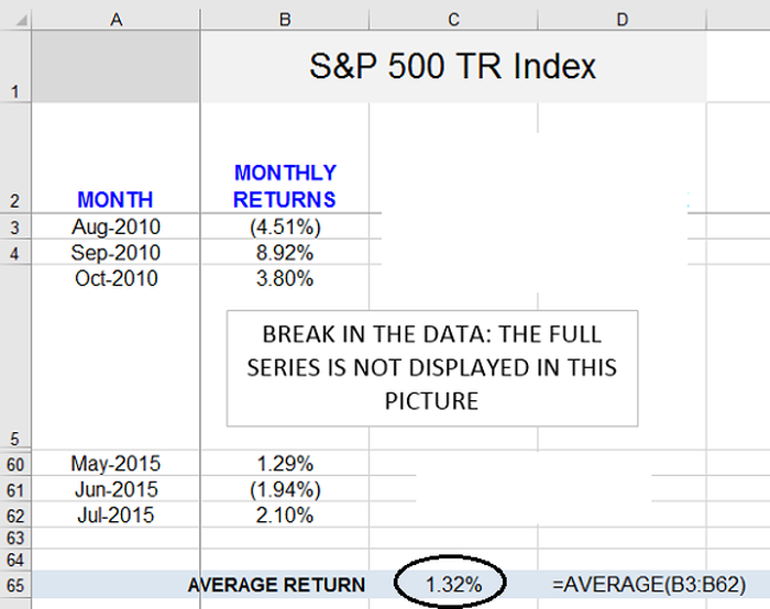 How to Calculate the Historical Variance of Stock Returns