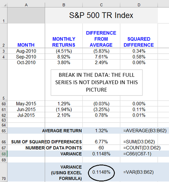 how to calculate the historical variance of stock returns the
