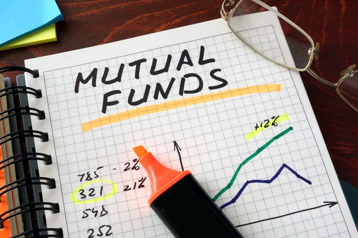 "Notebook displaying words ""mutual funds"" and figures"