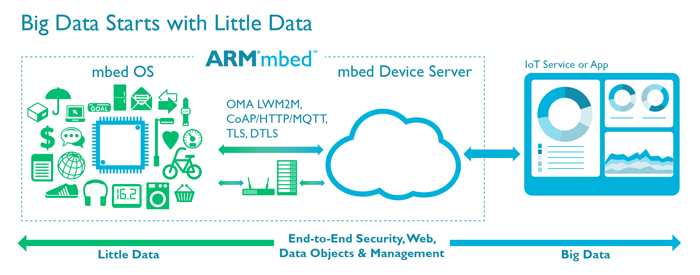 Better Buy: ARM Holdings PLC vs  Intel Corp  | The Motley Fool