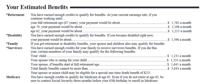 Am I Eligible for Social Security Benefits? -- The Motley Fool