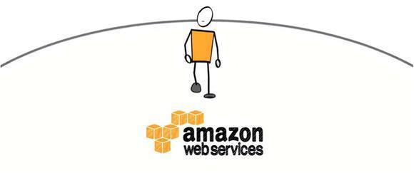 Sorry Microsoft and Google, Salesforce Prefers Amazon.com