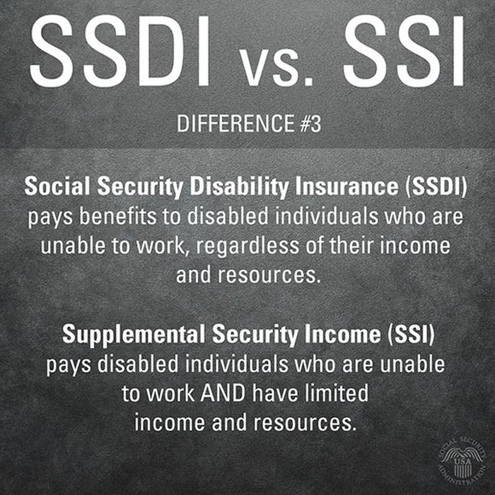 Is Social Security Disability Taxable? | The Motley Fool
