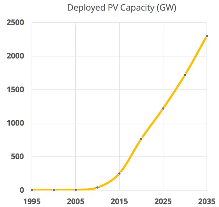 labour capacity deployment amidst - 700×663