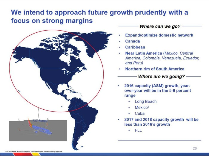 "A slide from a Southwest investor presentation, explaining its strategy to ""approach future growth prudently with a focus on strong margins"""