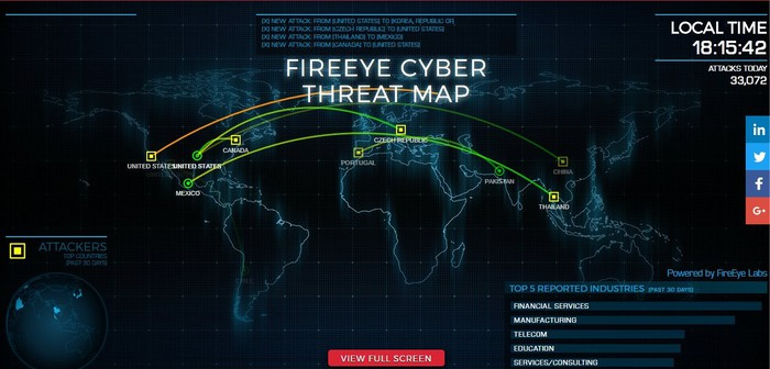 10 Stats About Cybersecurity That Will Alarm You | The