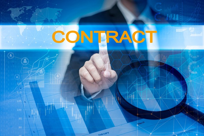 What Is A Futures Contract The Motley Fool