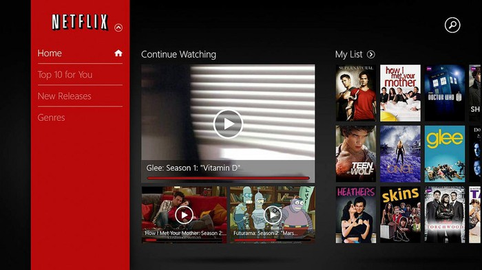 Where Will Netflix Be 1 Year From Now? | The Motley Fool