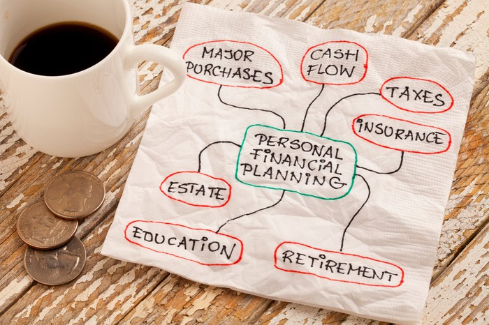 personal finance 101 6 things everyone should know the motley fool