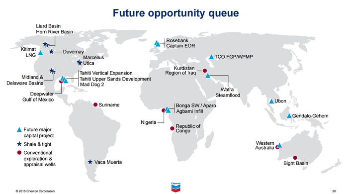 Map of Chevron's future opportunities, highlighting major capital projects, shale plays, and exploration opportunities