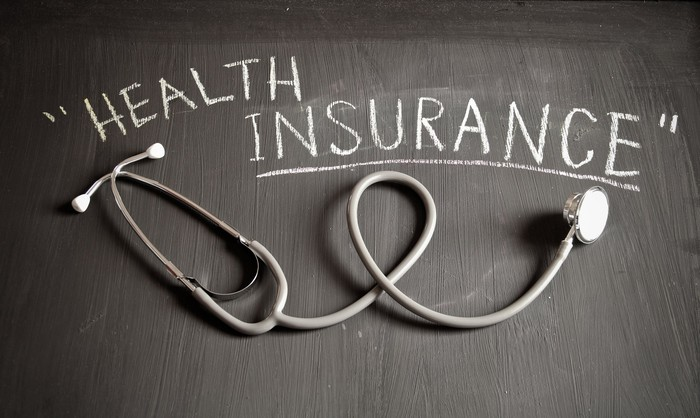 5 Best Health Insurance Stocks To Buy Right Now The Motley Fool
