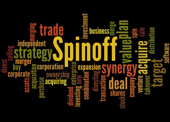 Word Spinoff and other terms