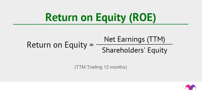 Image of return on equity formula. Return on equity equals net earnings divided by shareholders' equity.