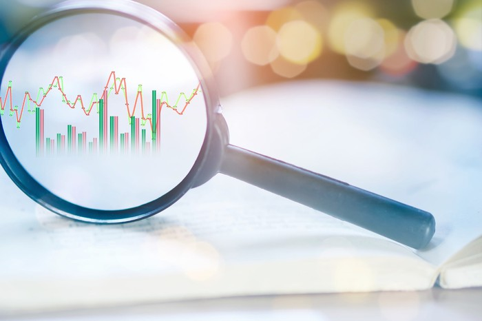 A magnifying glass focused on a colorful growth stock graph